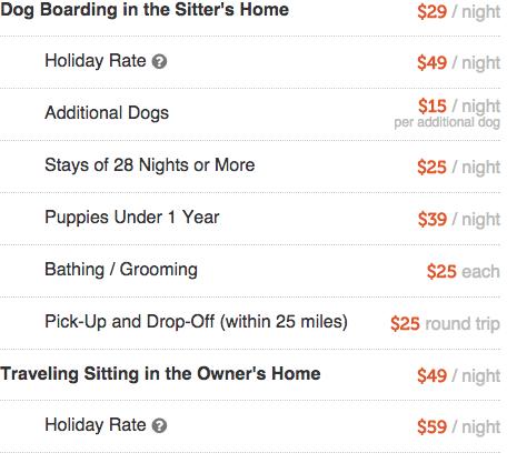 Services Rates Best Dog Boarding Doggie Daycare In Detroit Mi